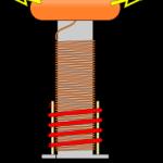 Quelle-Wikipedia-Teslatrafo-Aufbau